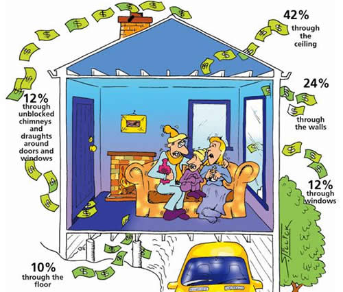 How energy efficient is that home? We're 30% more efficient than a ...